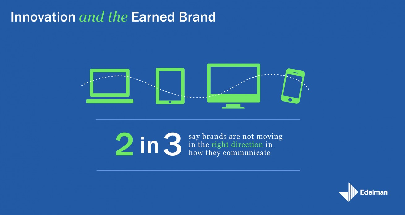 Earned Brand graphic